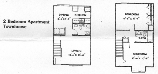 Cheap Apartments In Xenia Ohio